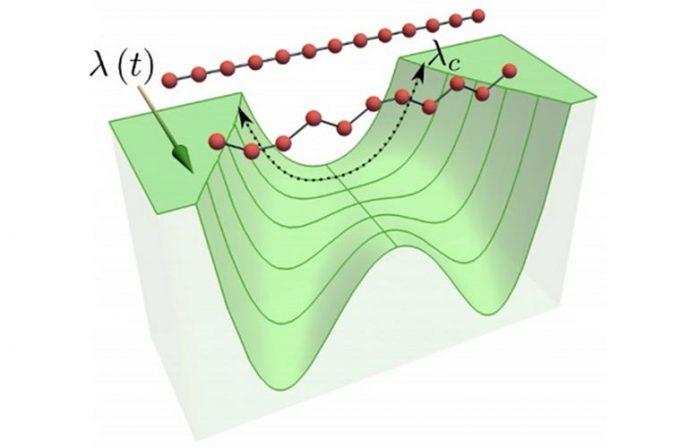 Quantum Defects Model