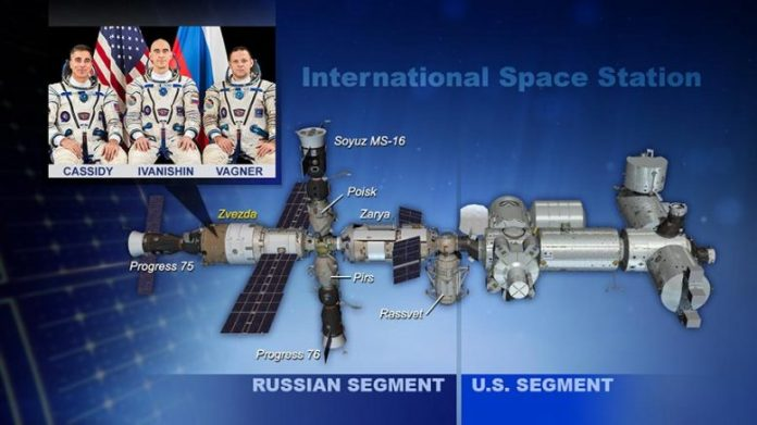 ISS Expedition 63