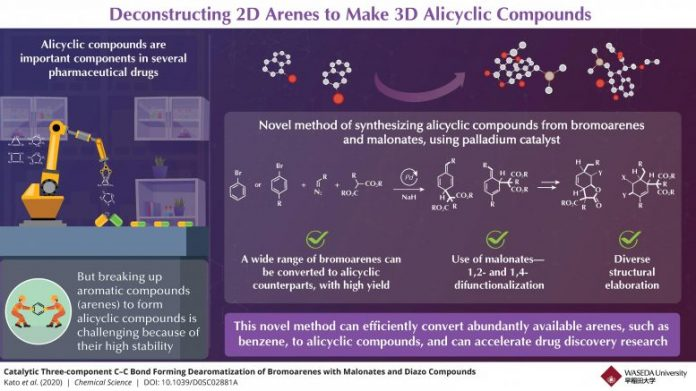 Accelerating Drug Discovery