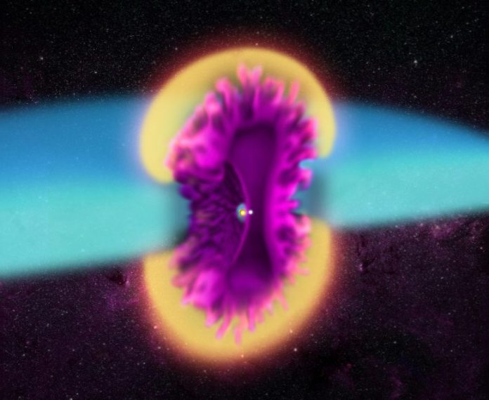 Outbursts From Double Star System