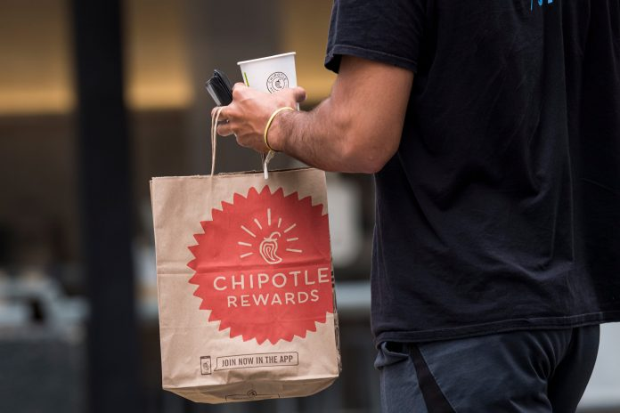 Chipotle Mexican Grill (CMG) Q3 2020 earnings top estimates