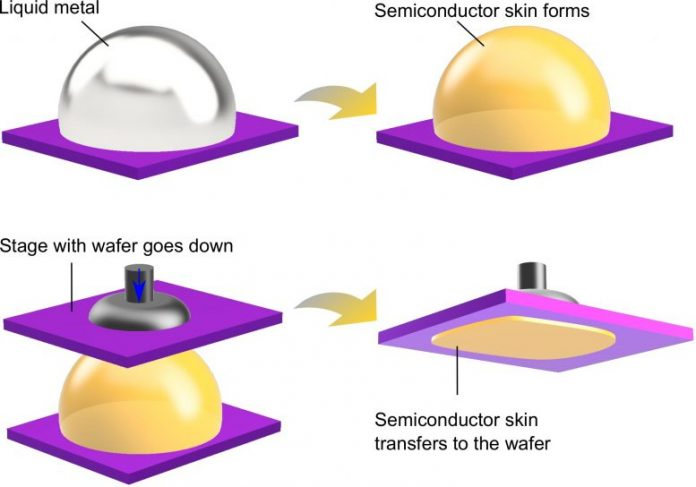 Deposition 2D Semiconducting MoS2