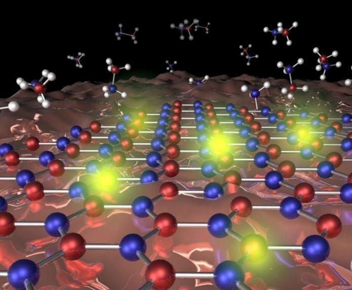 Properties of Quantum Light Sources