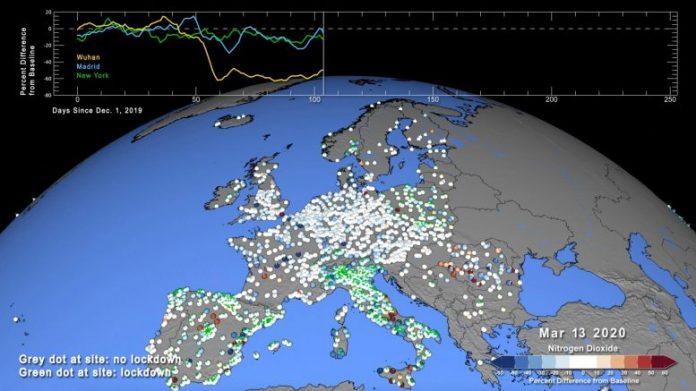 How COVID-19 Shutdowns Affect Emissions