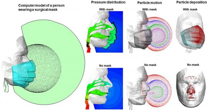 Pressure and Particle Motions Mask