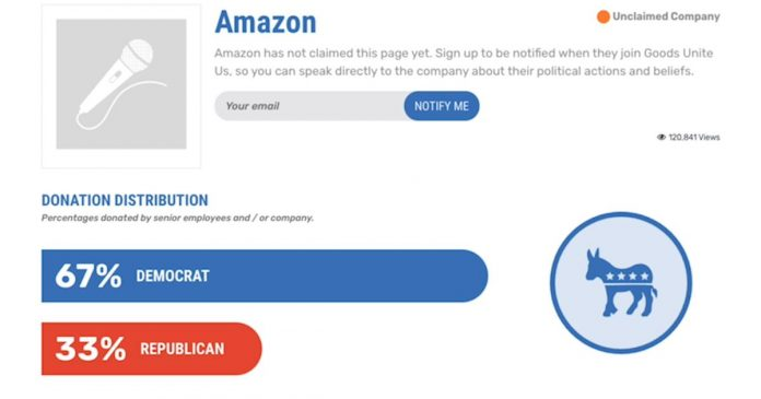 Vote with your wallet and learn which candidates your favorite brands support - Video