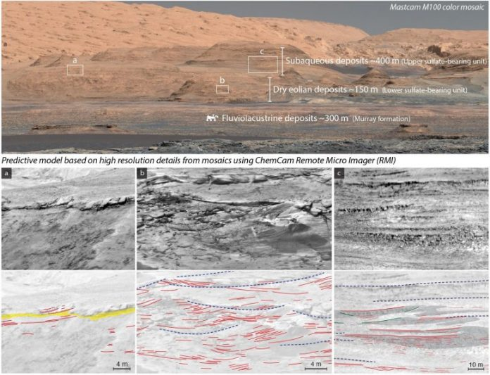 View of Mount Sharp Mars