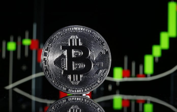 Be patient with bitcoin, approach the S&P with caution