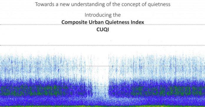 Composite Urban Quietness Index